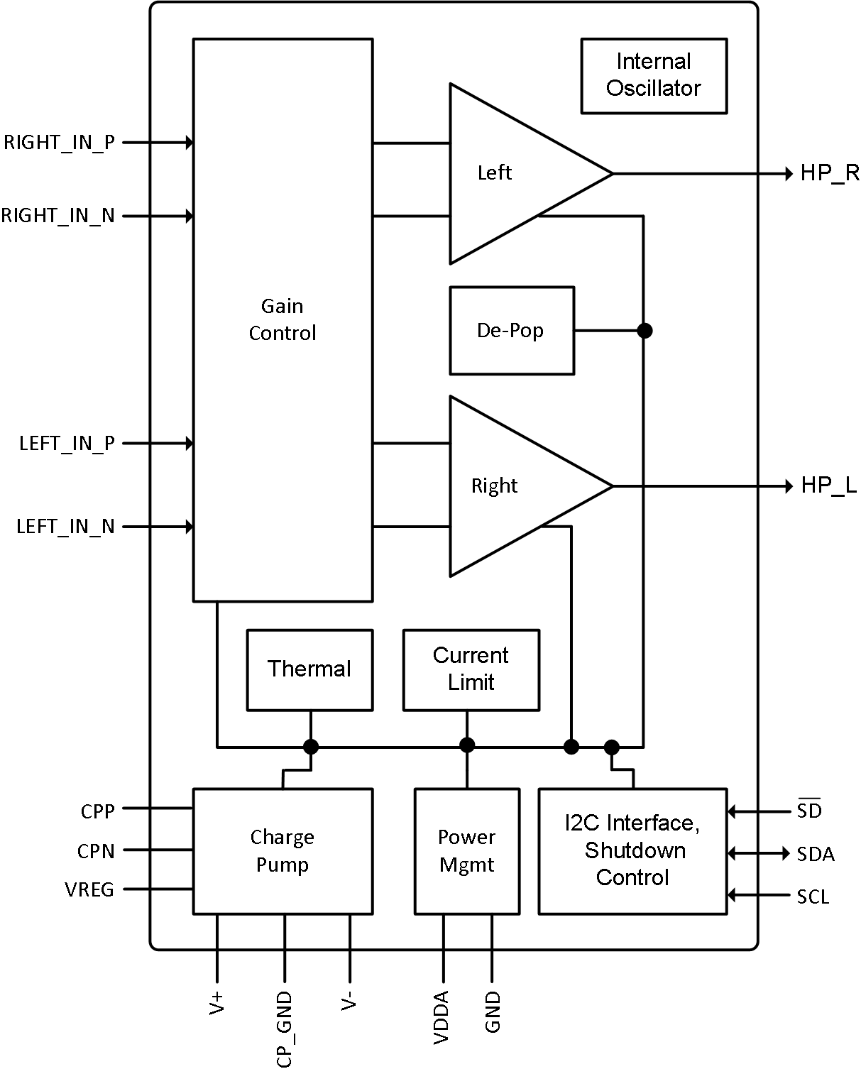 Tsdp11xx Tsdp10xx Tempo Semiconductor Headphone Lifier Circuit Schematic Class H Directconnect Amplifier